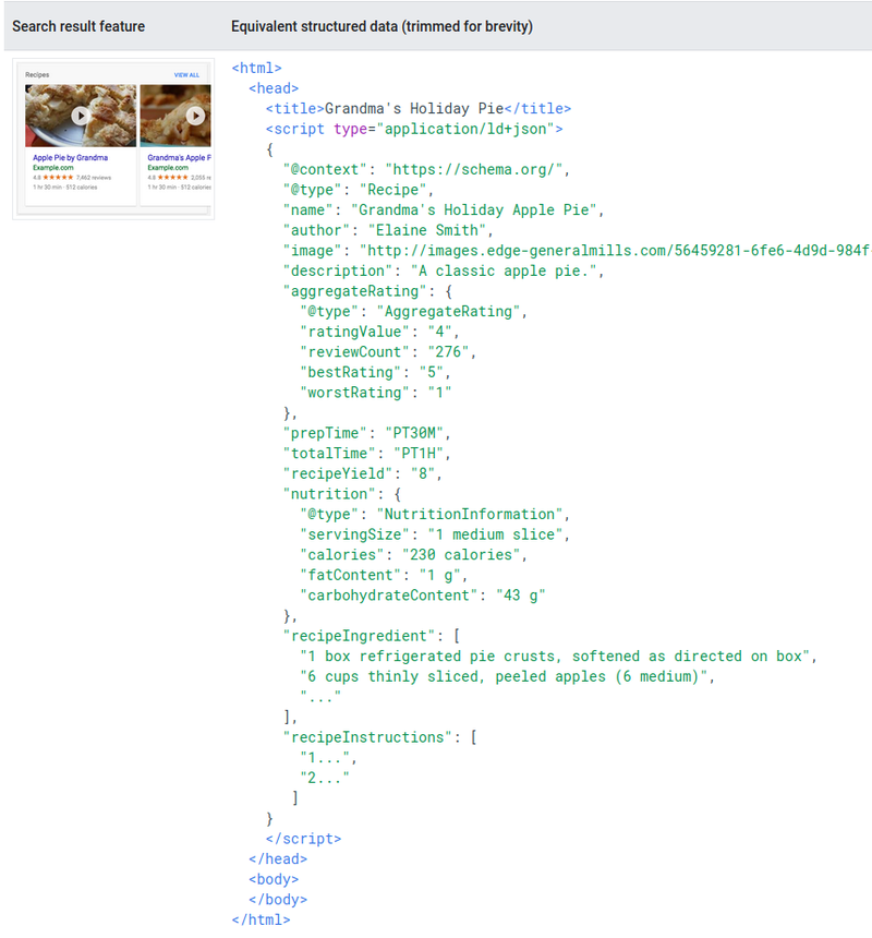 Screenshot of schema code